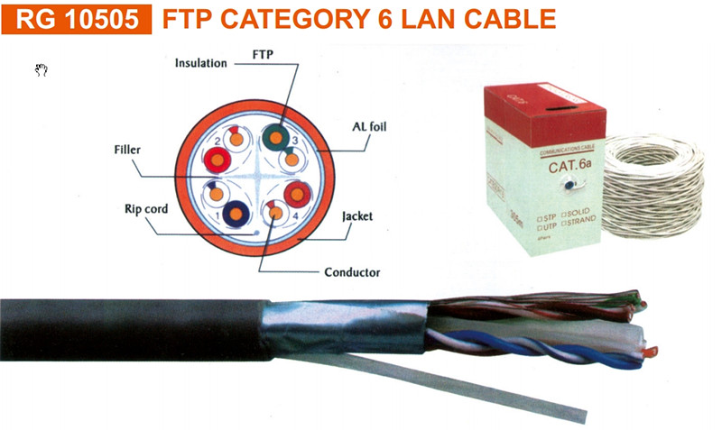 FTP CATEGORY 6 LAN CABLE
